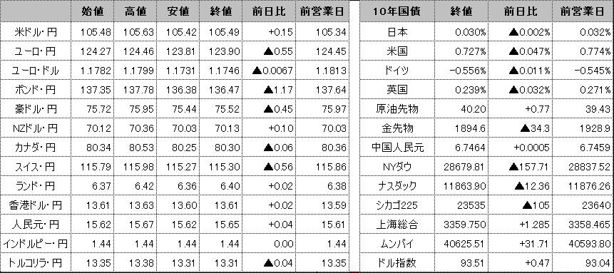 f:id:okinawa-support:20201014102342p:plain