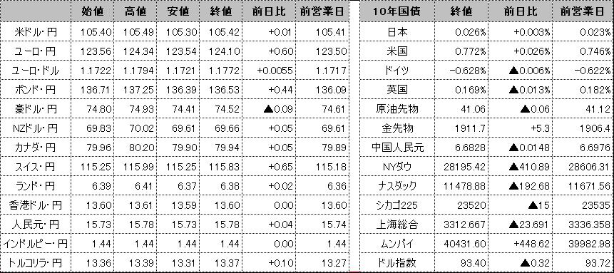 f:id:okinawa-support:20201020100922p:plain