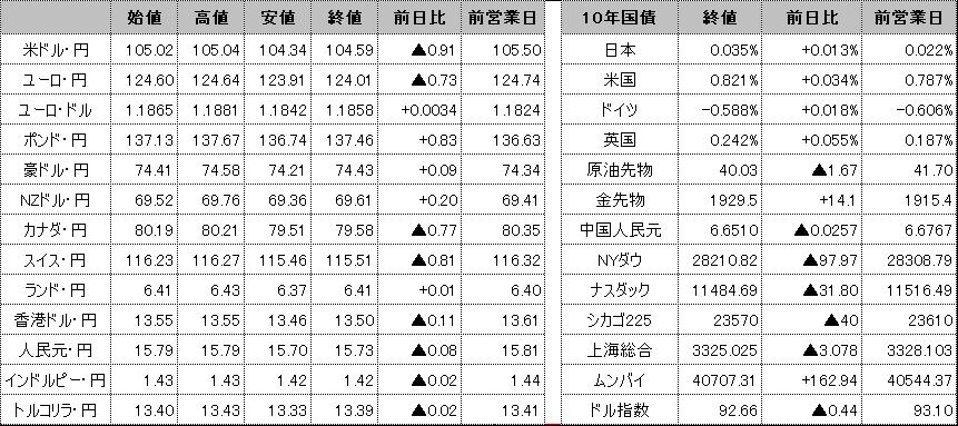 f:id:okinawa-support:20201022101902p:plain