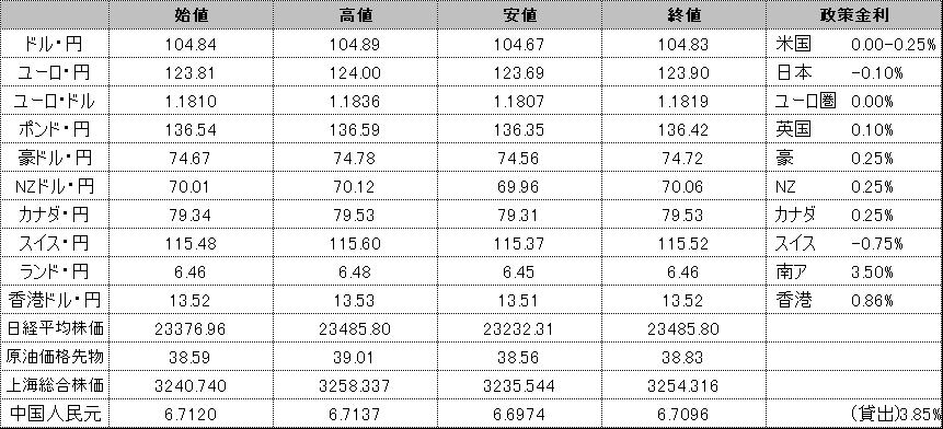 f:id:okinawa-support:20201027185730p:plain