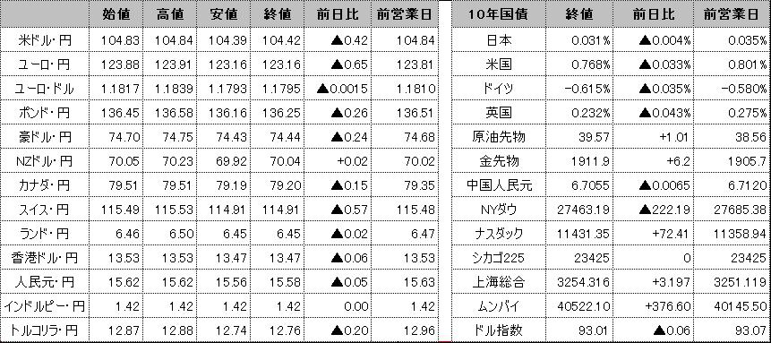 f:id:okinawa-support:20201028100910p:plain