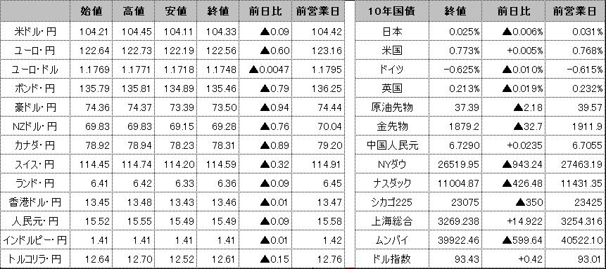 f:id:okinawa-support:20201029105759p:plain