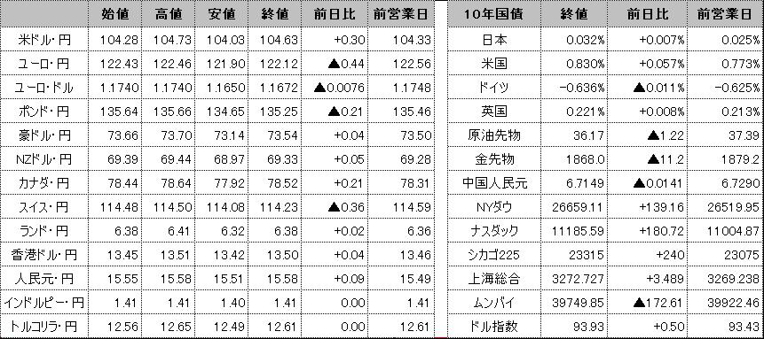 f:id:okinawa-support:20201030101015p:plain