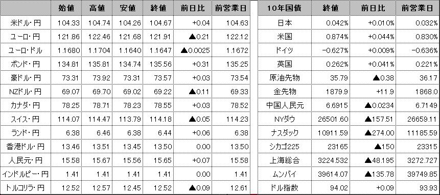 f:id:okinawa-support:20201102100602p:plain