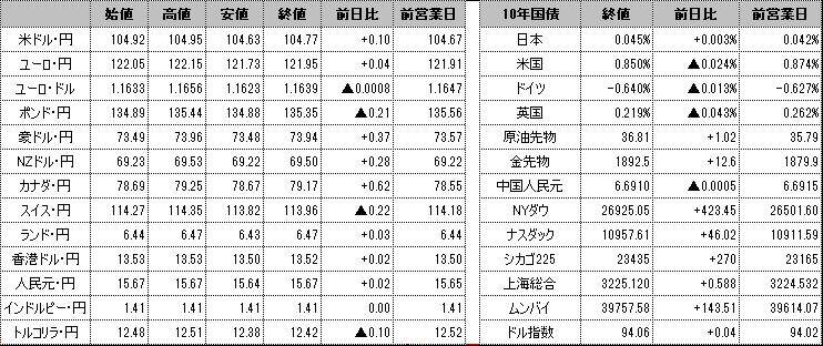 f:id:okinawa-support:20201103092838p:plain