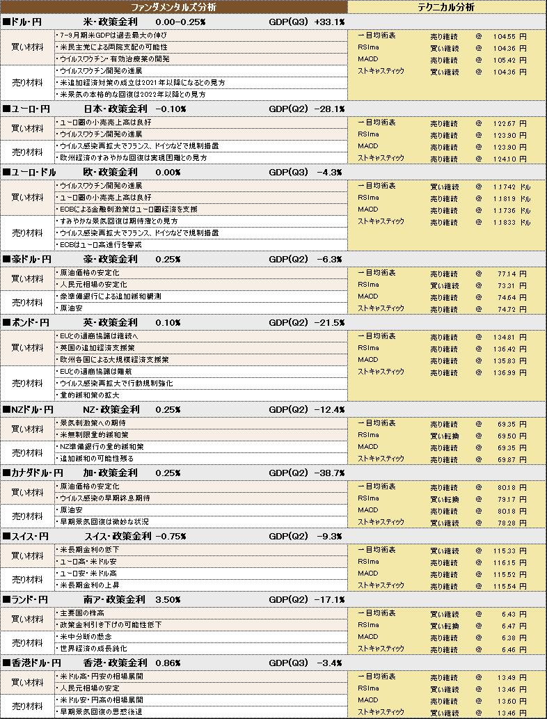 f:id:okinawa-support:20201103093221p:plain