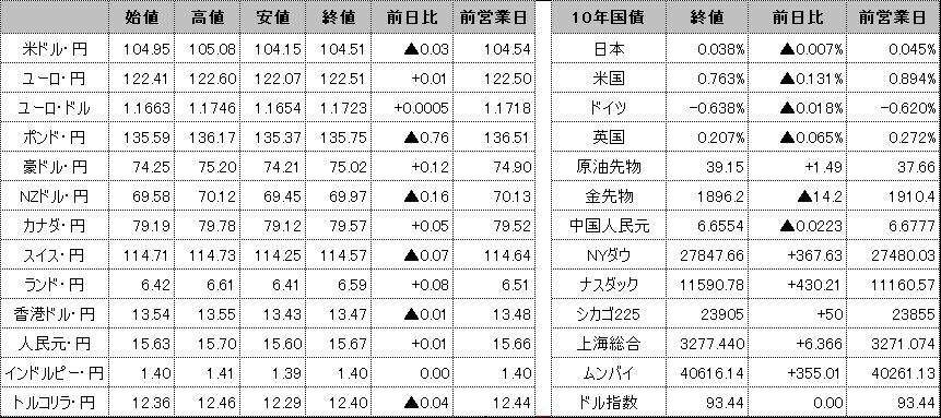 f:id:okinawa-support:20201105101248p:plain