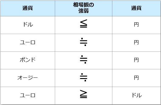 f:id:okinawa-support:20201109063648j:plain