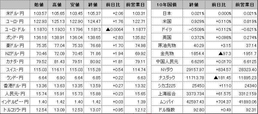 f:id:okinawa-support:20201110102419p:plain