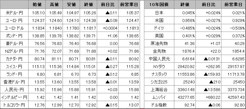 f:id:okinawa-support:20201111101344p:plain