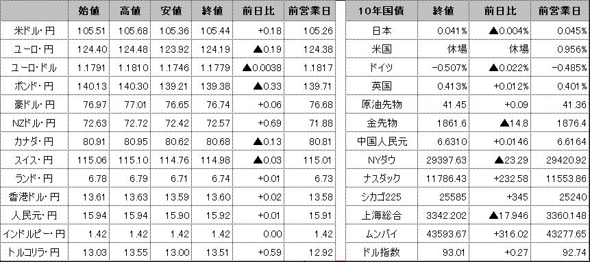 f:id:okinawa-support:20201112100949p:plain