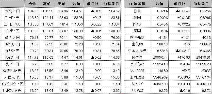 f:id:okinawa-support:20201117095438p:plain
