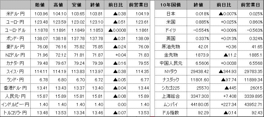 f:id:okinawa-support:20201119101303p:plain