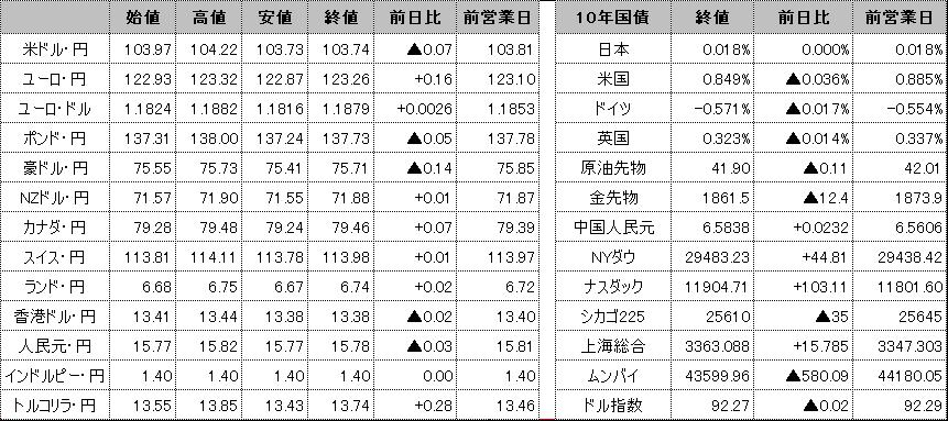 f:id:okinawa-support:20201120101738p:plain