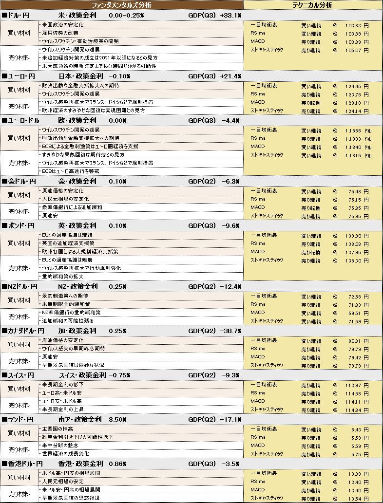 f:id:okinawa-support:20201123090359p:plain