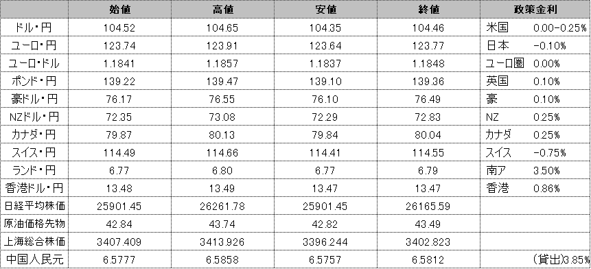 f:id:okinawa-support:20201124185932p:plain
