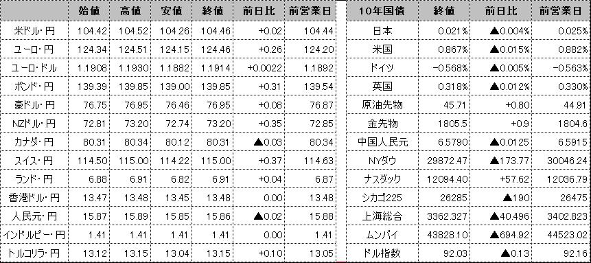 f:id:okinawa-support:20201126102115p:plain