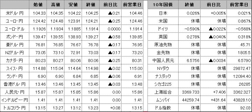 f:id:okinawa-support:20201127100215p:plain