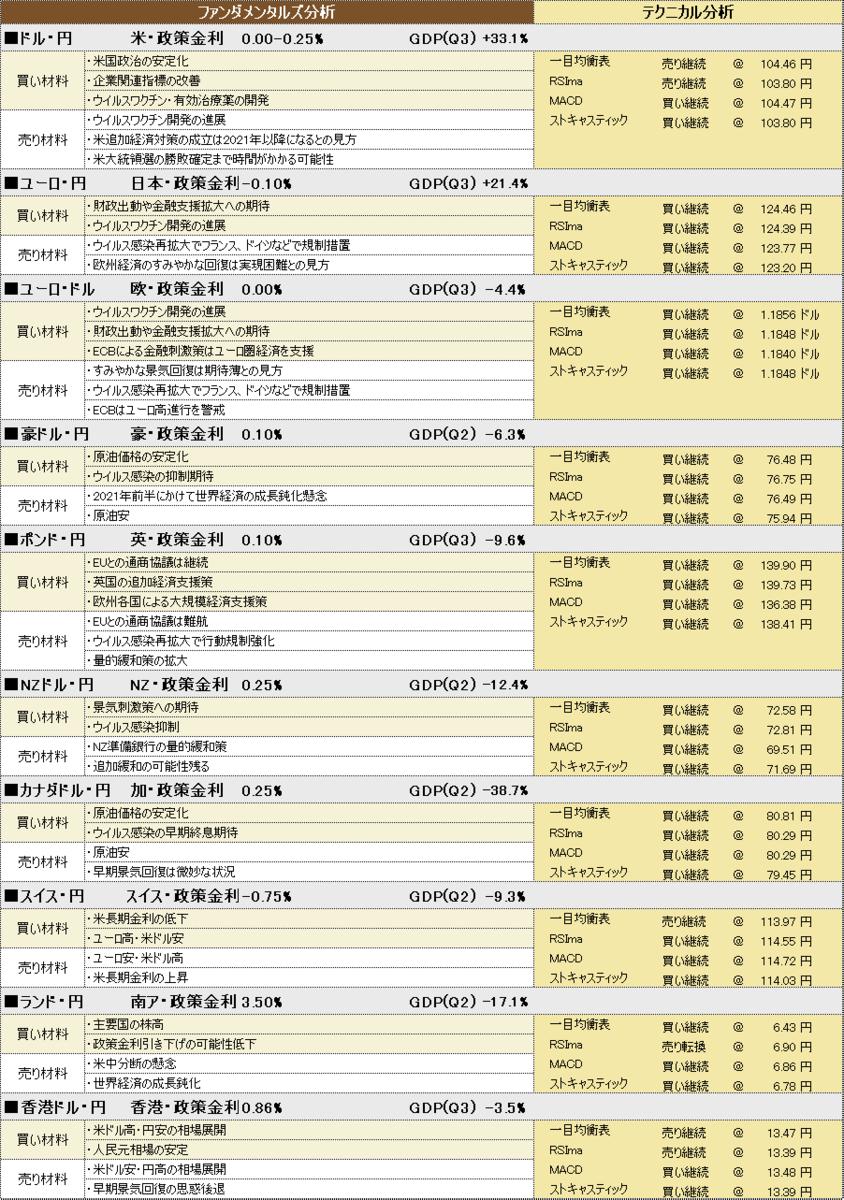 f:id:okinawa-support:20201127190517p:plain