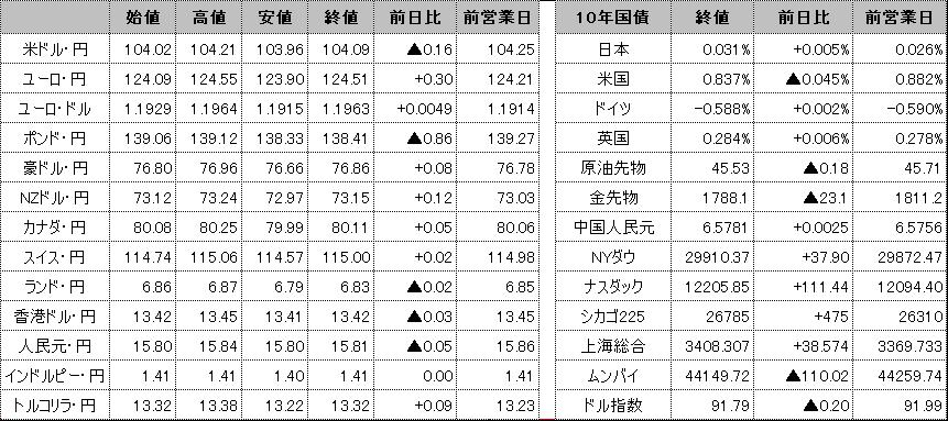 f:id:okinawa-support:20201130100708p:plain