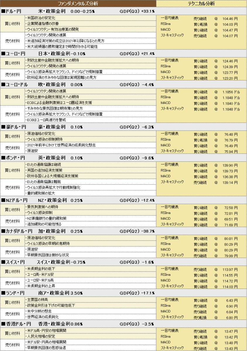 f:id:okinawa-support:20201201191841p:plain
