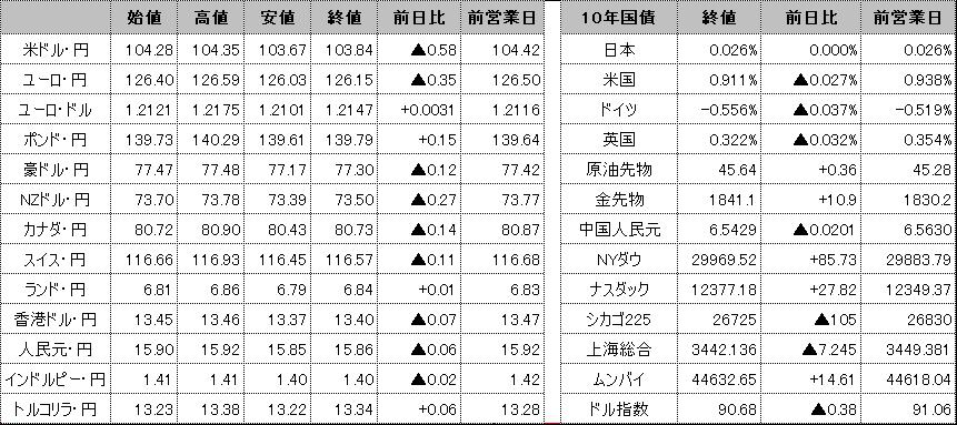 f:id:okinawa-support:20201204100955p:plain