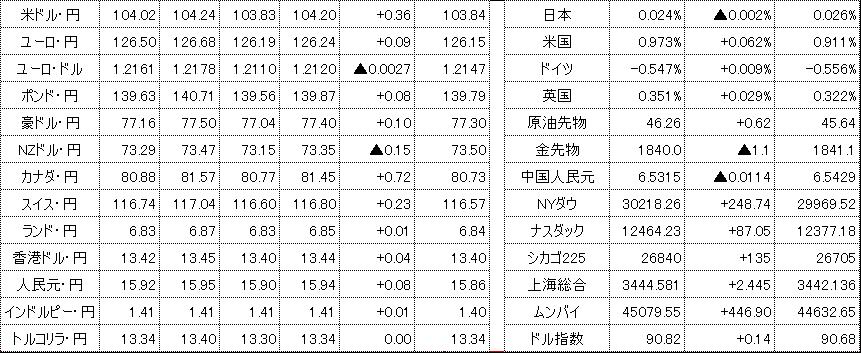 f:id:okinawa-support:20201207102829p:plain