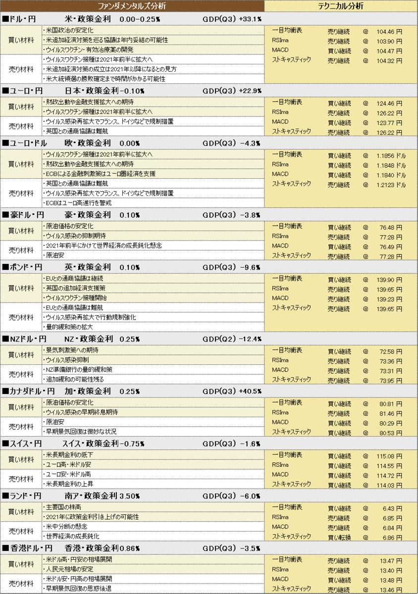 f:id:okinawa-support:20201209190502p:plain