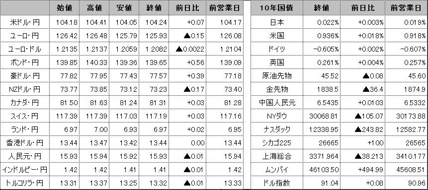f:id:okinawa-support:20201210101502p:plain