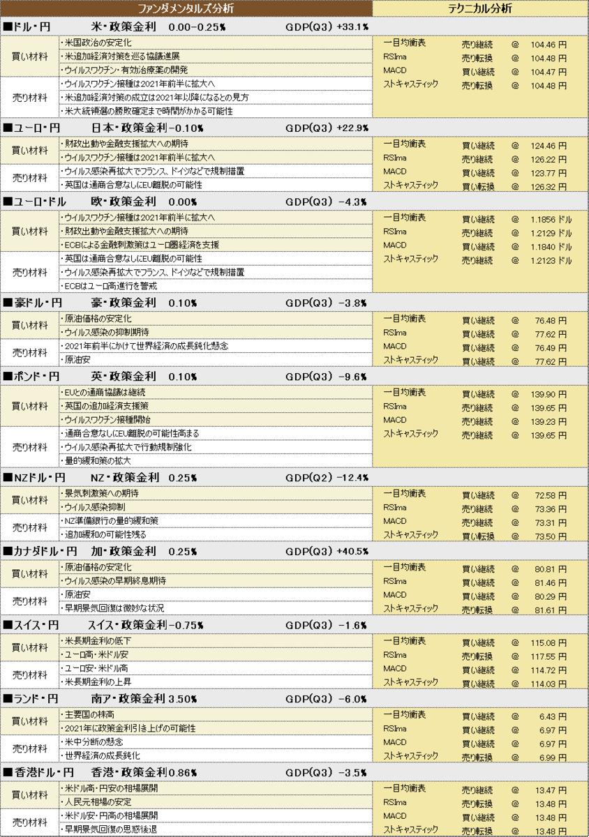 f:id:okinawa-support:20201211190006p:plain