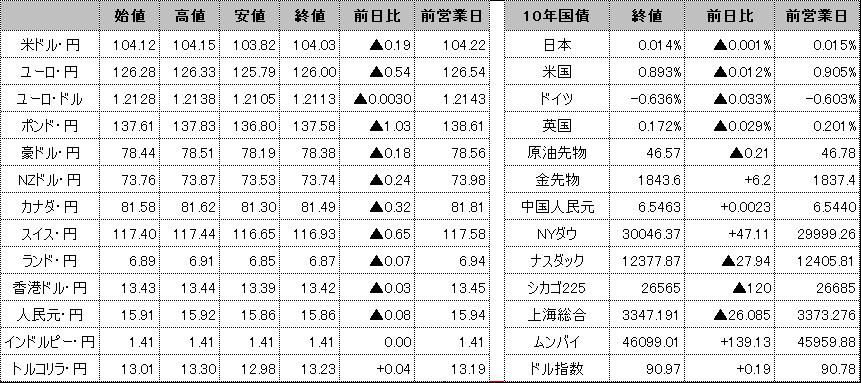 f:id:okinawa-support:20201214102928p:plain