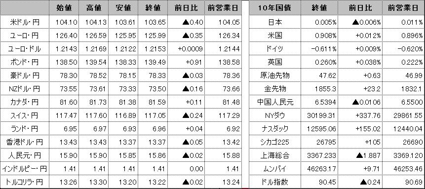 f:id:okinawa-support:20201216101001p:plain