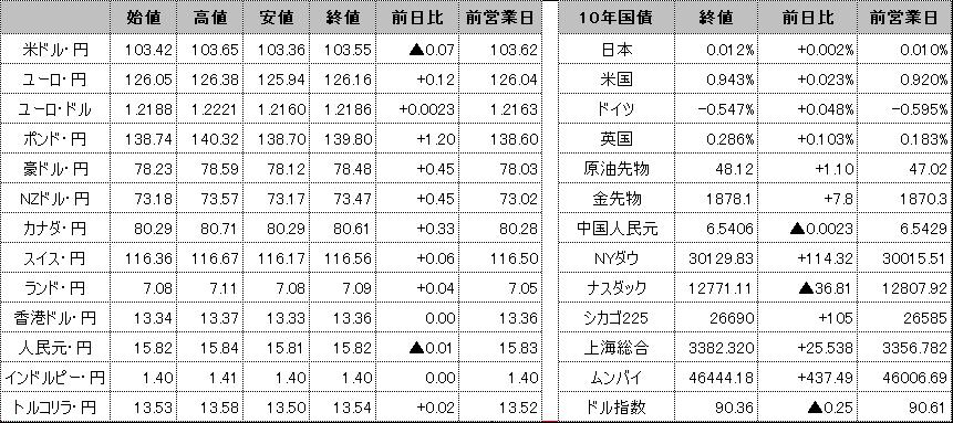 f:id:okinawa-support:20201224101438p:plain