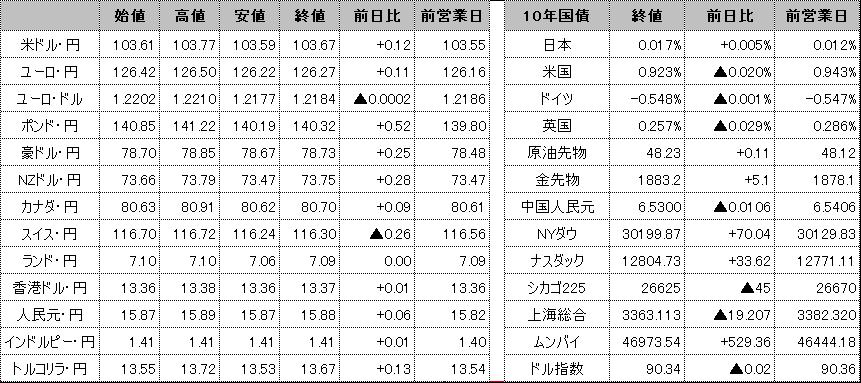 f:id:okinawa-support:20201225101017p:plain