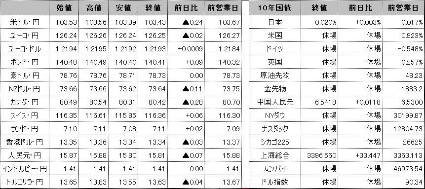 f:id:okinawa-support:20201228100942p:plain