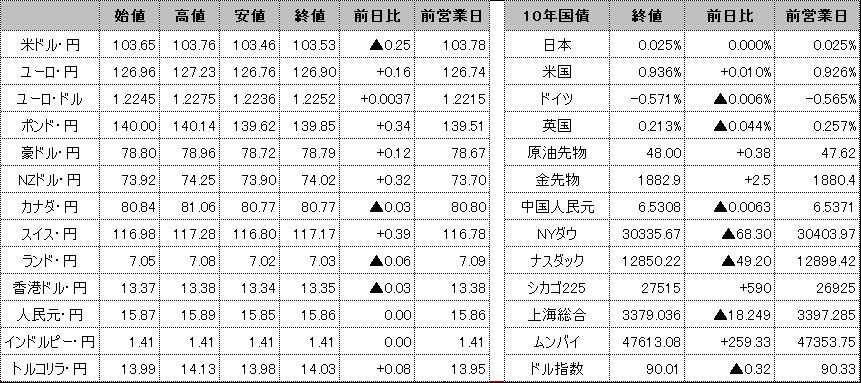 f:id:okinawa-support:20201230100924p:plain