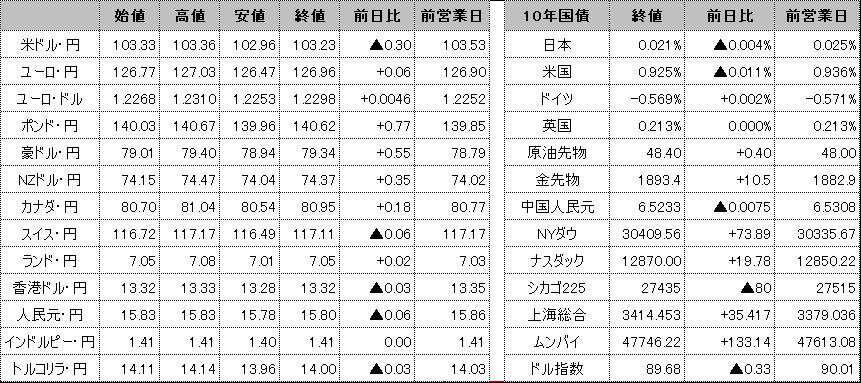 f:id:okinawa-support:20210104100541p:plain