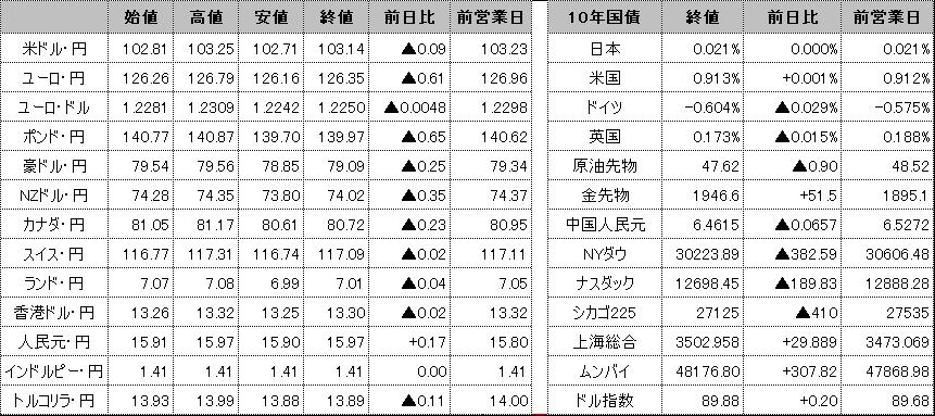 f:id:okinawa-support:20210105102344p:plain