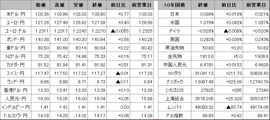 f:id:okinawa-support:20210108101231p:plain