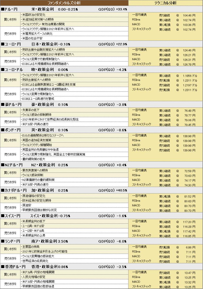 f:id:okinawa-support:20210108191045p:plain