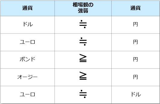f:id:okinawa-support:20210111082634j:plain