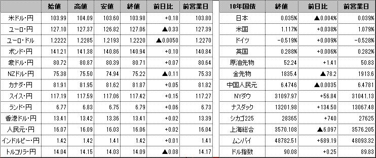 f:id:okinawa-support:20210111083858p:plain