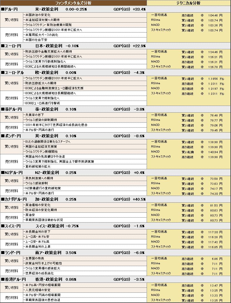 f:id:okinawa-support:20210111084232p:plain
