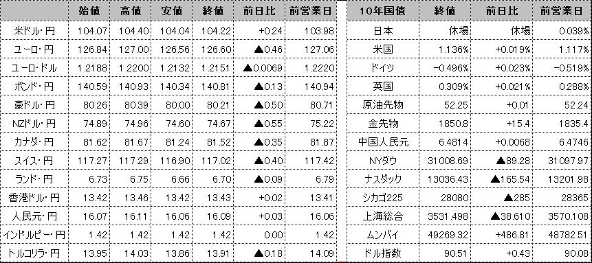 f:id:okinawa-support:20210112112002p:plain