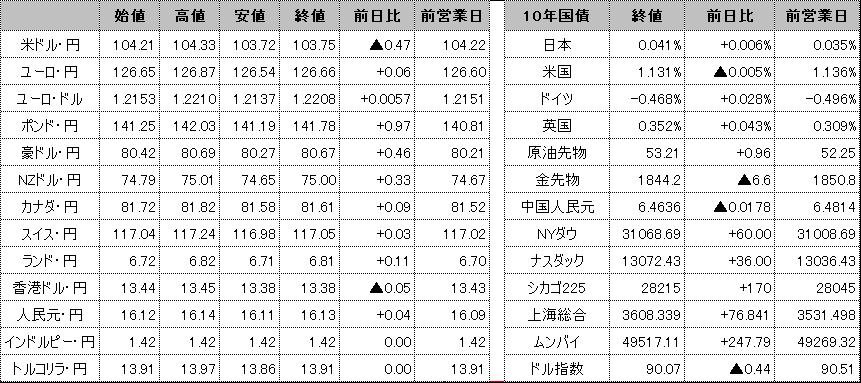 f:id:okinawa-support:20210113100700p:plain