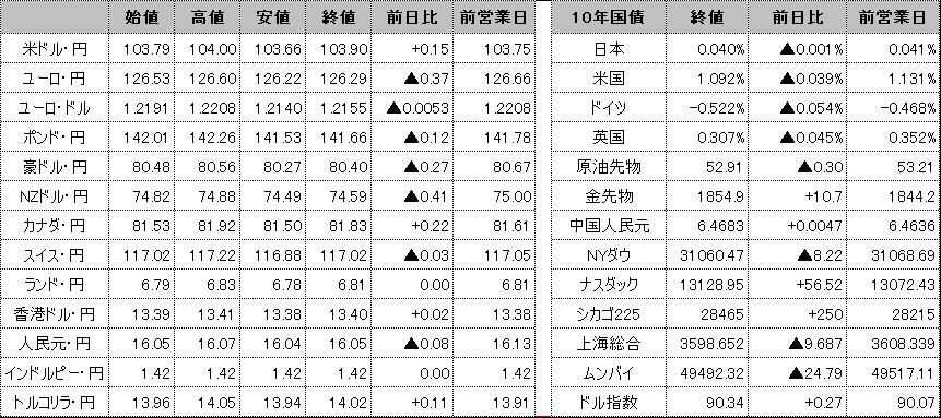 f:id:okinawa-support:20210114100708p:plain