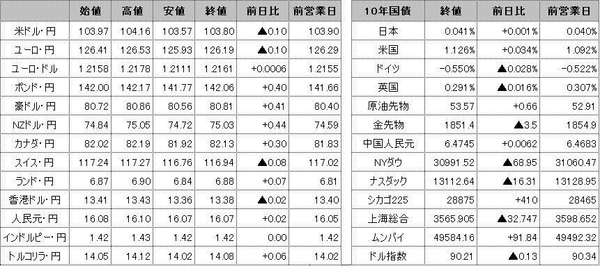 f:id:okinawa-support:20210115100038p:plain