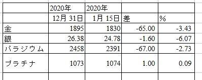 f:id:okinawa-support:20210118091129j:plain