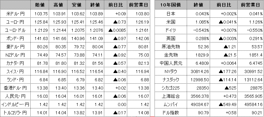 f:id:okinawa-support:20210118100455p:plain