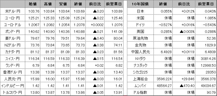 f:id:okinawa-support:20210119100819p:plain